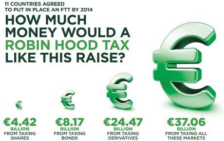 robin-hood-tax-knot-the-media3