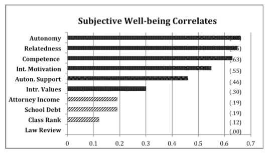 lawyer-well-being